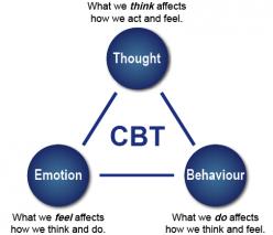 CBT-image - Copy
