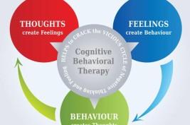 Formare în Psihoterapie Cognitiv-Comportamentală la Tîrgu-Mureș